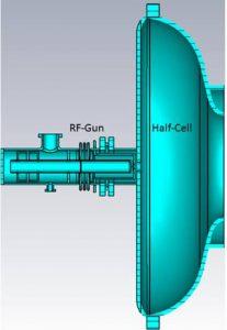 RF Gun